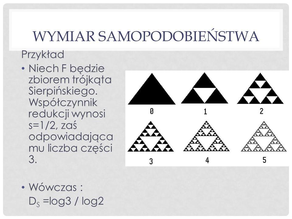WYMIAR SAMOPODOBIEŃSTWA Przykład Niech F będzie zbiorem trójkąta Sierpińskiego. Współczynnik redukcji wynosi s=1/2, zaś odpowiadająca mu liczba części