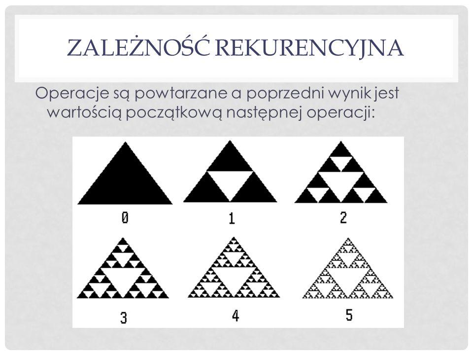 KWR Kopiarka wielokrotnie redukująca (Peitgen, Jürgens, Saupe 1997): Kopiuje i pomniejsza obraz, Posiada dowolną stała ilość soczewek kopiujących co daje stabilność procesu iteracyjnego Proces kopiowania to przekształcenie przez podobieństwo (zmianie ulega tylko wielkość obrazu), wymaga współczynnika zmniejszania (jeśli jest inny dla każdego kierunku to mówimy o przekształceniu afinicznym)
