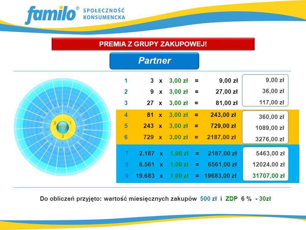 Do obliczeń przyjęto: wartość miesięcznych zakupów 500 zł i ZDP 6 % - 30zł 4 81 x 3,00 zł = 243,00 zł 5 243 x 3,00 zł = 729,00 zł 6 729 x 3,00 zł = 21