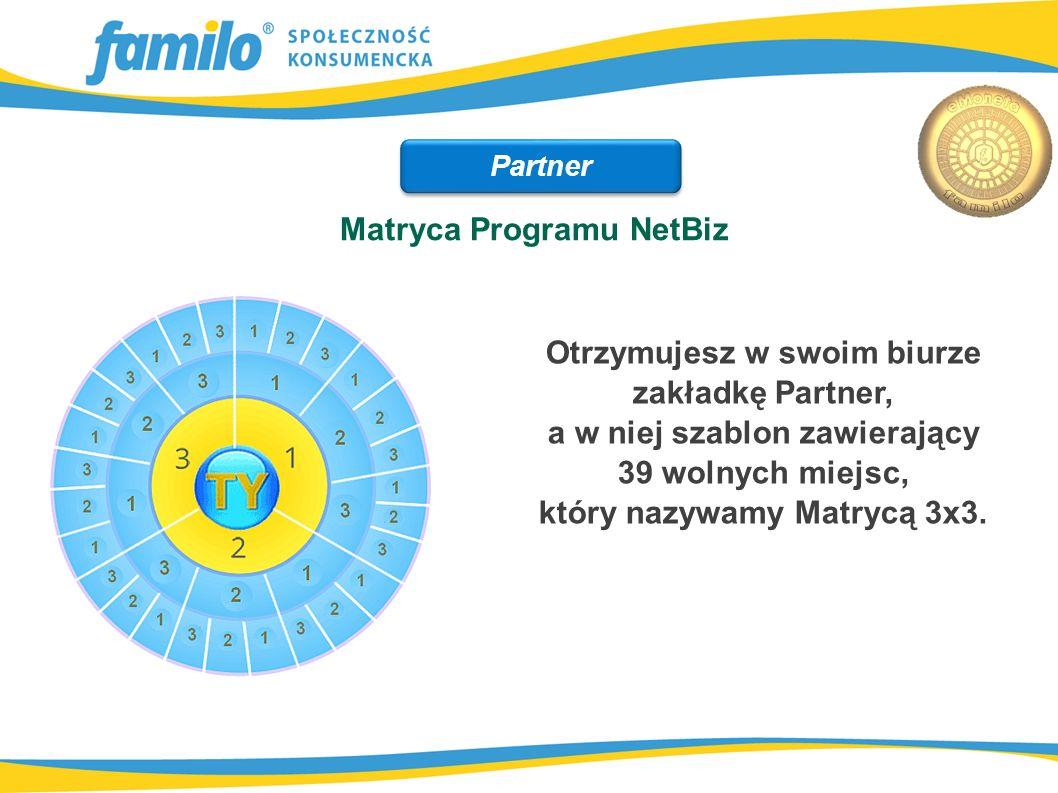 Matryca Programu NetBiz Otrzymujesz w swoim biurze zakładkę Partner, a w niej szablon zawierający 39 wolnych miejsc, który nazywamy Matrycą 3x3. Partn