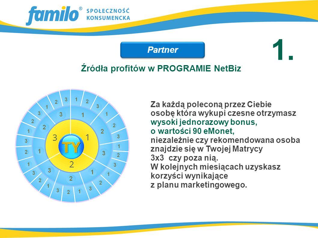 Źródła profitów w PROGRAMIE NetBiz Za każdą poleconą przez Ciebie osobę która wykupi czesne otrzymasz wysoki jednorazowy bonus, o wartości 90 eMonet, niezależnie czy rekomendowana osoba znajdzie się w Twojej Matrycy 3x3 czy poza nią.