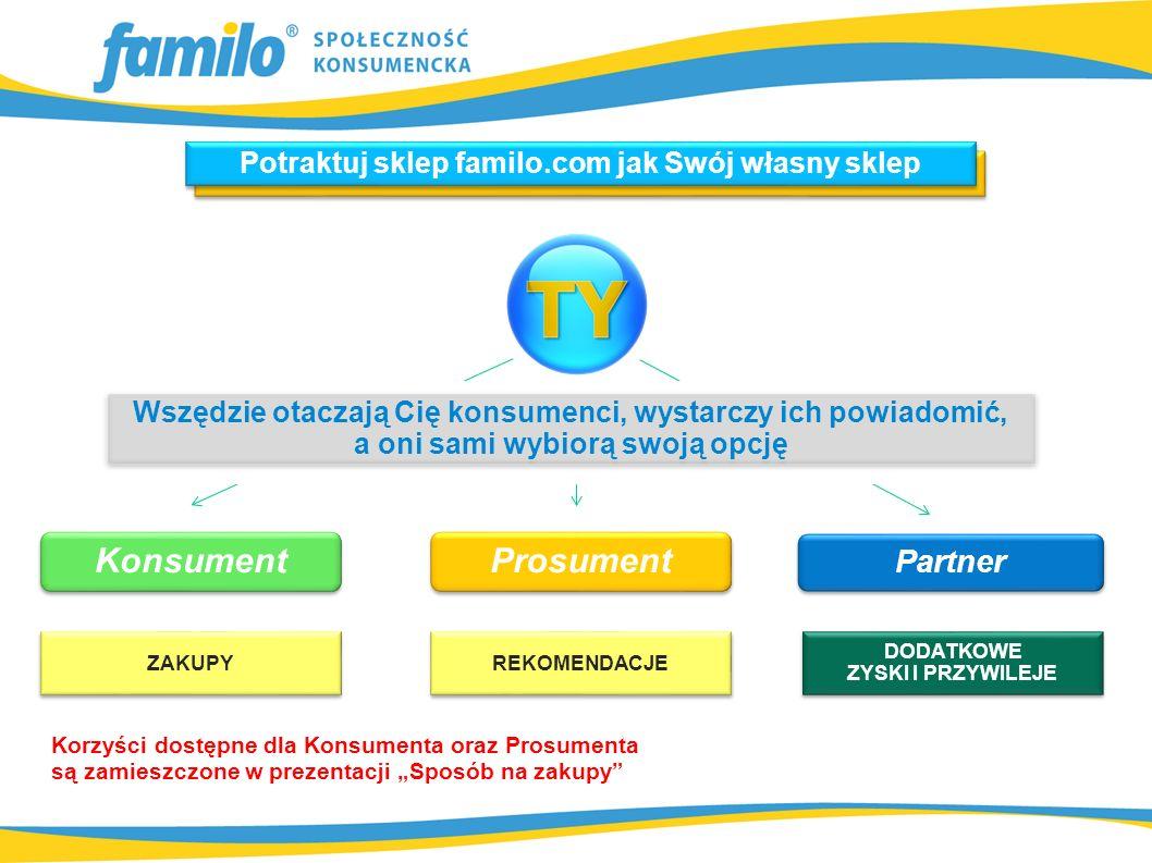 Potraktuj sklep familo.com jak Swój własny sklep Wszędzie otaczają Cię konsumenci, wystarczy ich powiadomić, a oni sami wybiorą swoją opcję Wszędzie o