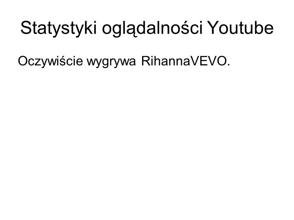 Statystyki oglądalności Youtube Oczywiście wygrywa RihannaVEVO.
