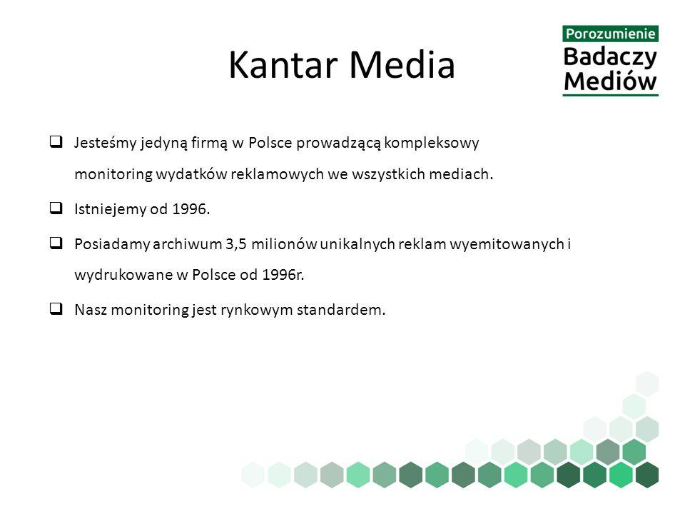 Kantar Media  Jesteśmy jedyną firmą w Polsce prowadzącą kompleksowy monitoring wydatków reklamowych we wszystkich mediach.  Istniejemy od 1996.  Po