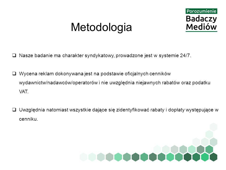 Metodologia  Nasze badanie ma charakter syndykatowy, prowadzone jest w systemie 24/7.  Wycena reklam dokonywana jest na podstawie oficjalnych cennik