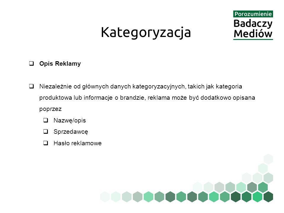 Kategoryzacja  Opis Reklamy  Niezależnie od głównych danych kategoryzacyjnych, takich jak kategoria produktowa lub informacje o brandzie, reklama mo