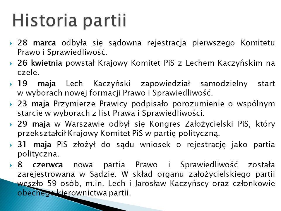  28 marca odbyła się sądowna rejestracja pierwszego Komitetu Prawo i Sprawiedliwość.