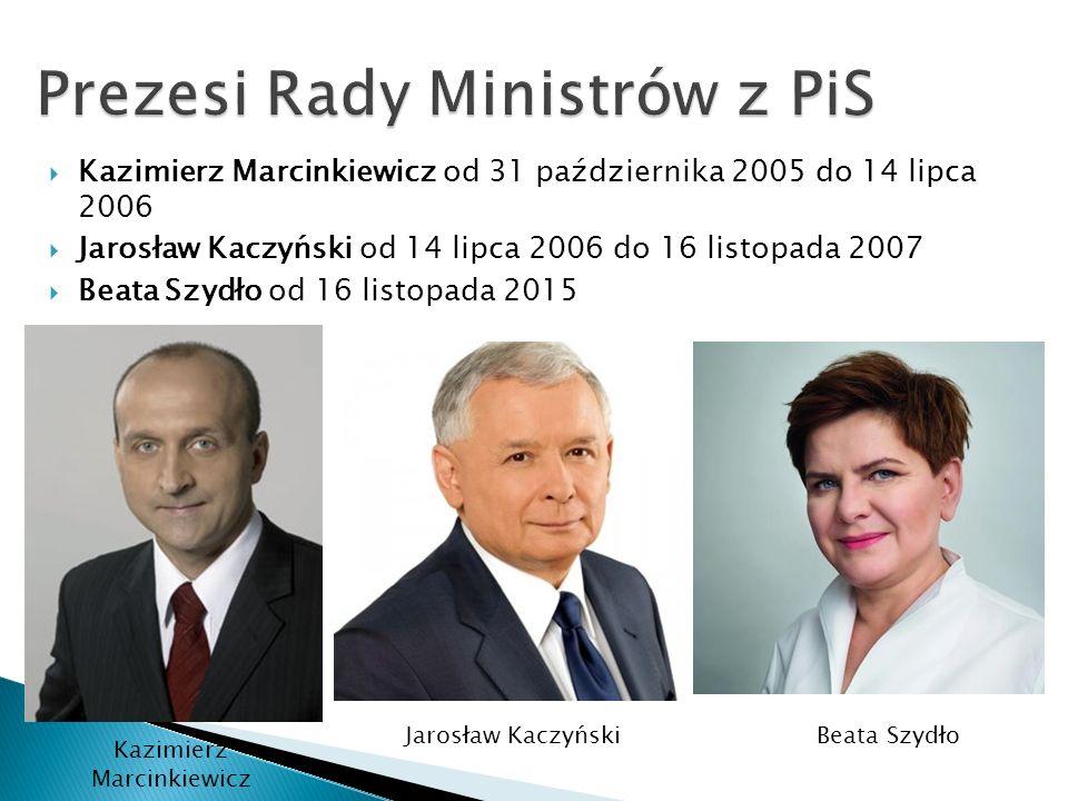  Kazimierz Marcinkiewicz od 31 października 2005 do 14 lipca 2006  Jarosław Kaczyński od 14 lipca 2006 do 16 listopada 2007  Beata Szydło od 16 listopada 2015 Kazimierz Marcinkiewicz Jarosław KaczyńskiBeata Szydło