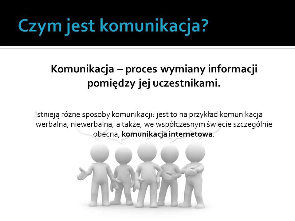 Werbalna Komunikacja z użyciem mowy jako środka komunikacji.