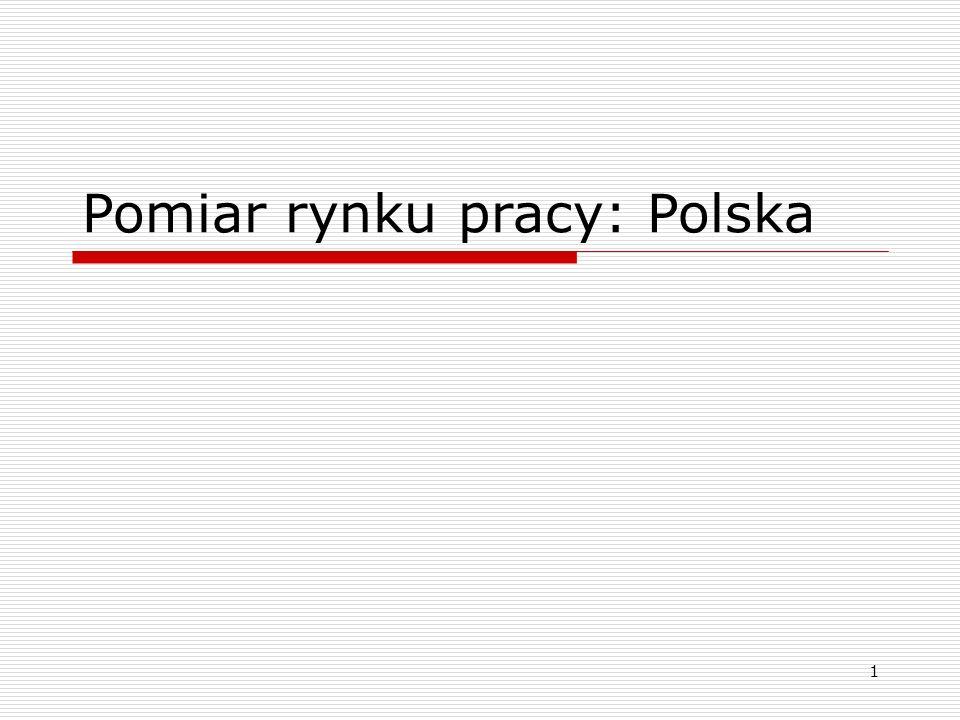 1 Pomiar rynku pracy: Polska
