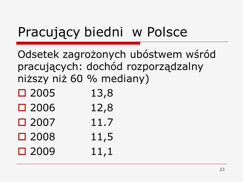 23 Pracujący biedni w Polsce Odsetek zagrożonych ubóstwem wśród pracujących: dochód rozporządzalny niższy niż 60 % mediany)  200513,8  200612,8  200711.7  200811,5  200911,1