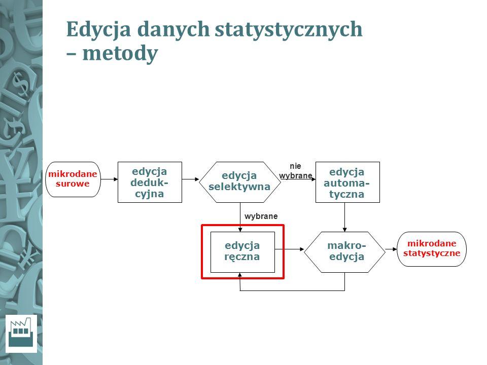 edycja deduk- cyjna edycja selektywna nie wybrane wybrane edycja ręczna edycja automa- tyczna makro- edycja mikrodane statystyczne mikrodane surowe