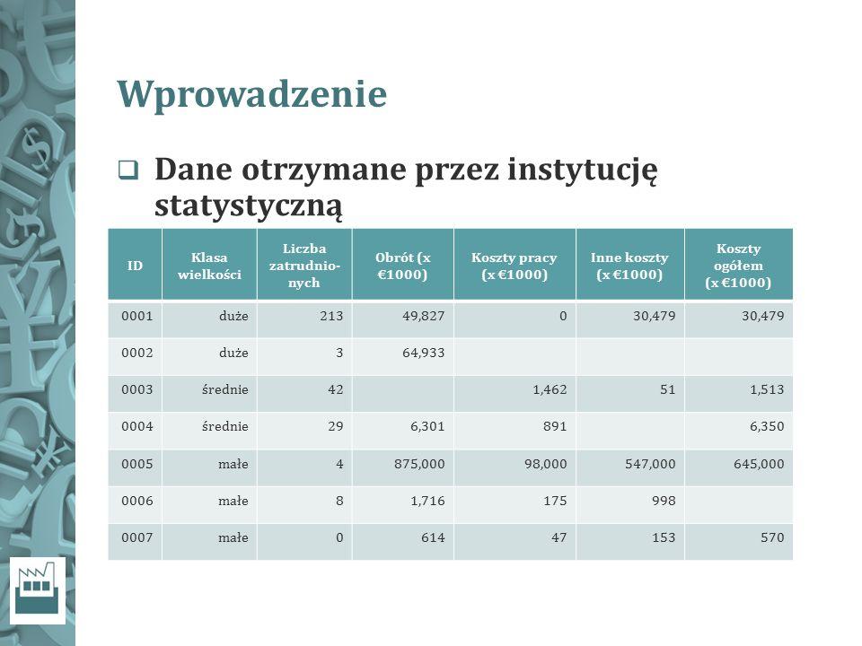 Wprowadzenie  Dane otrzymane przez instytucję statystyczną ID Klasa wielkości Liczba zatrudnio- nych Obrót (x €1000) Koszty pracy (x €1000) Inne kosz