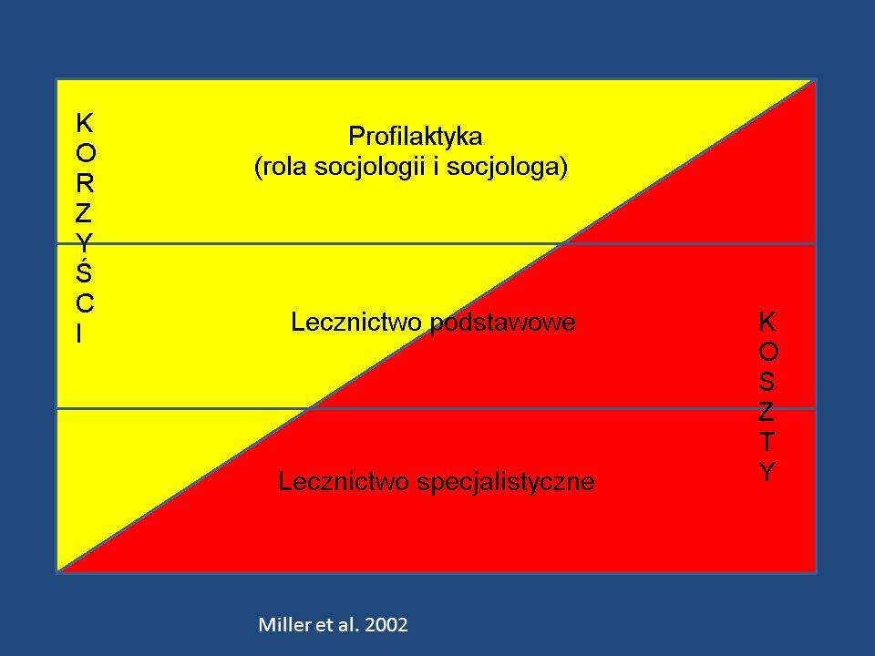 Miller et al. 2002