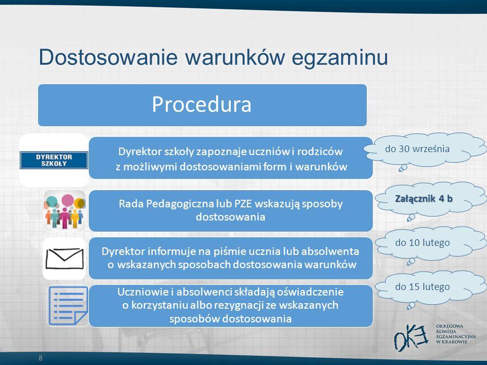 8 Dostosowanie warunków egzaminu do 30 września Załącznik 4 b do 10 lutego do 15 lutego