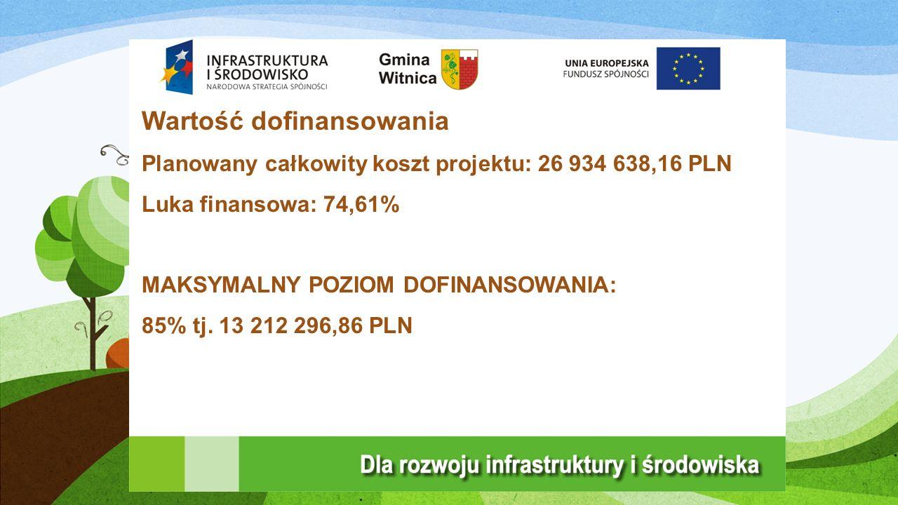 Wartość dofinansowania Planowany całkowity koszt projektu: 26 934 638,16 PLN Luka finansowa: 74,61% MAKSYMALNY POZIOM DOFINANSOWANIA: 85% tj.