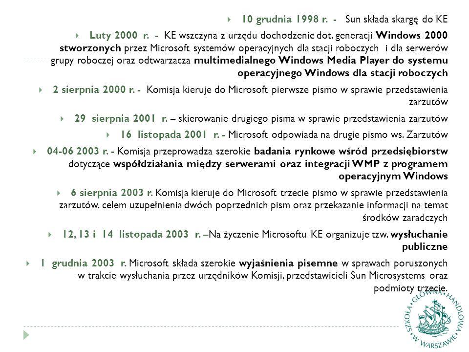  10 grudnia 1998 r. - Sun składa skargę do KE  Luty 2000 r. - KE wszczyna z urzędu dochodzenie dot. generacji Windows 2000 stworzonych przez Microso