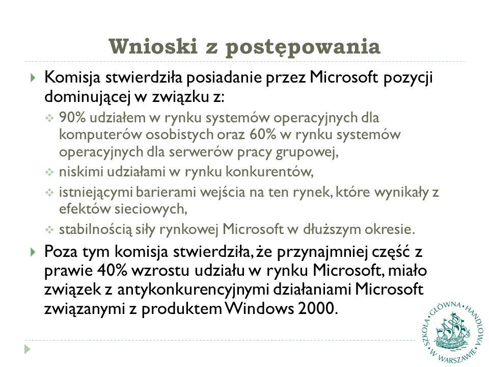 Wnioski z postępowania  Komisja stwierdziła posiadanie przez Microsoft pozycji dominującej w związku z:  90% udziałem w rynku systemów operacyjnych