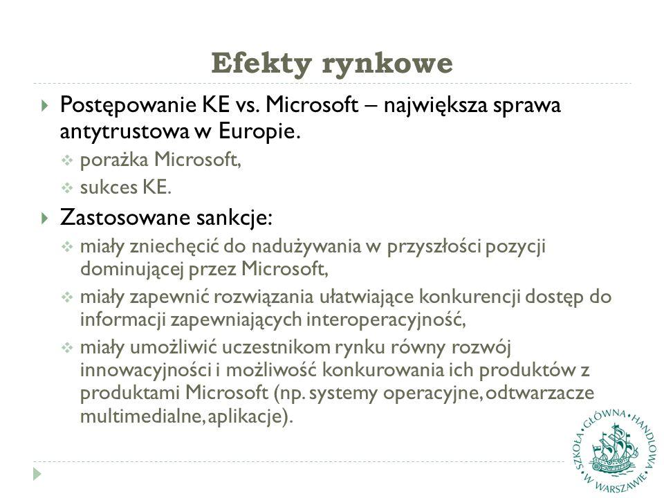 Efekty rynkowe  Postępowanie KE vs. Microsoft – największa sprawa antytrustowa w Europie.  porażka Microsoft,  sukces KE.  Zastosowane sankcje: 