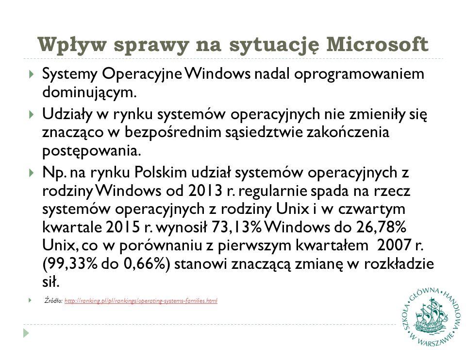Wpływ sprawy na sytuację Microsoft  Systemy Operacyjne Windows nadal oprogramowaniem dominującym.  Udziały w rynku systemów operacyjnych nie zmienił