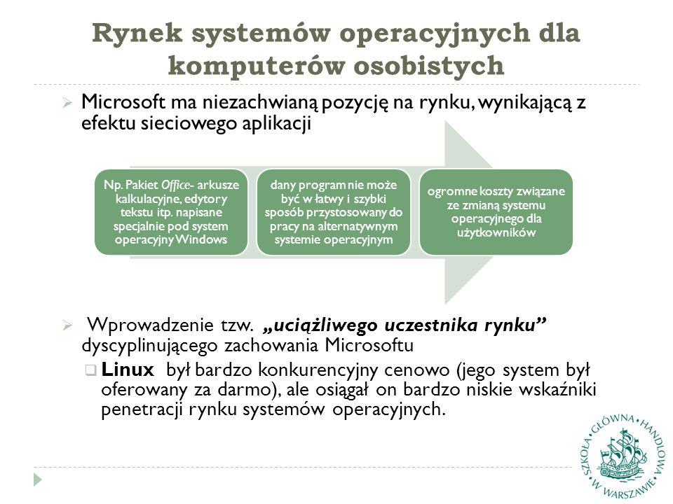 Rynek systemów operacyjnych dla komputerów osobistych  Microsoft ma niezachwianą pozycję na rynku, wynikającą z efektu sieciowego aplikacji  Wprowadzenie tzw.