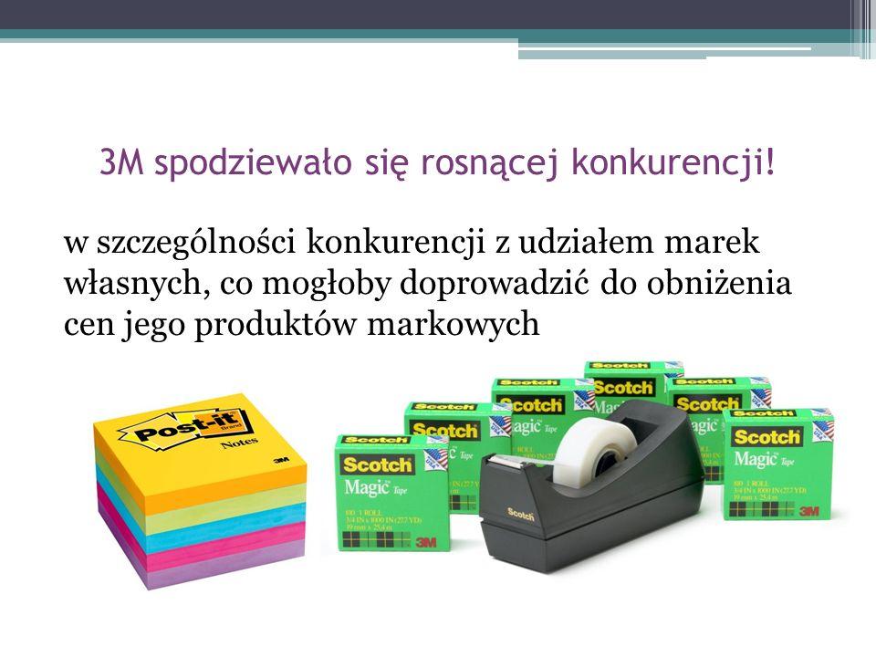 3M spodziewało się rosnącej konkurencji! w szczególności konkurencji z udziałem marek własnych, co mogłoby doprowadzić do obniżenia cen jego produktów