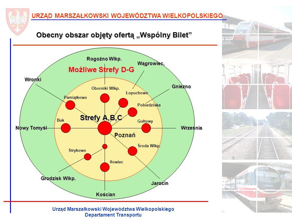 URZĄD MARSZAŁKOWSKI WOJEWÓDZTWA WIELKOPOLSKIEGO Poznań Nowy Tomyśl Iłowiec Gułtowy Strykowo Środa Wlkp.