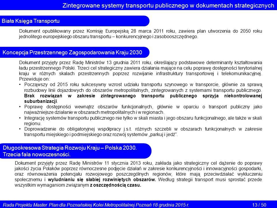 Zintegrowane systemy transportu publicznego w dokumentach strategicznych Biała Księga Transportu Dokument opublikowany przez Komisję Europejską 28 marca 2011 roku, zawiera plan utworzenia do 2050 roku jednolitego europejskiego obszaru transportu – konkurencyjnego i zasobooszczędnego.