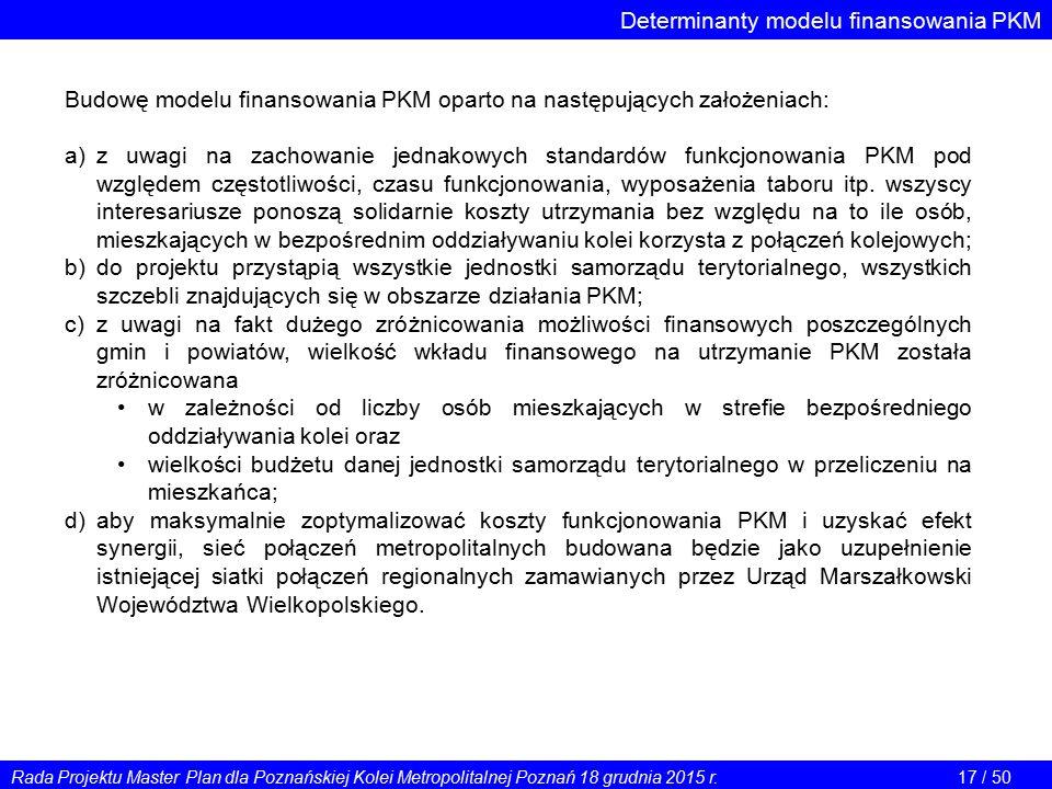 Determinanty modelu finansowania PKM Budowę modelu finansowania PKM oparto na następujących założeniach: a)z uwagi na zachowanie jednakowych standardów funkcjonowania PKM pod względem częstotliwości, czasu funkcjonowania, wyposażenia taboru itp.