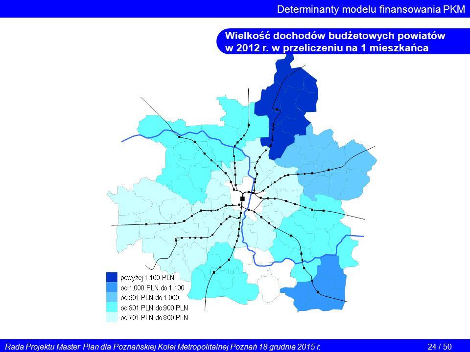 Determinanty modelu finansowania PKM Wielkość dochodów budżetowych powiatów w 2012 r. w przeliczeniu na 1 mieszkańca Rada Projektu Master Plan dla Poz
