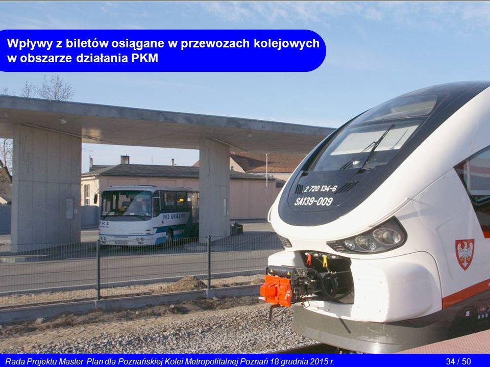 Wpływy z biletów osiągane w przewozach kolejowych w obszarze działania PKM Rada Projektu Master Plan dla Poznańskiej Kolei Metropolitalnej Poznań 18 grudnia 2015 r.34 / 50