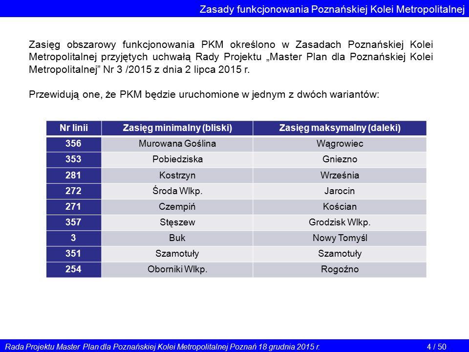 Rada Projektu Master Plan dla Poznańskiej Kolei Metropolitalnej Poznań 18 grudnia 2015 r.4 / 50 Zasady funkcjonowania Poznańskiej Kolei Metropolitalne