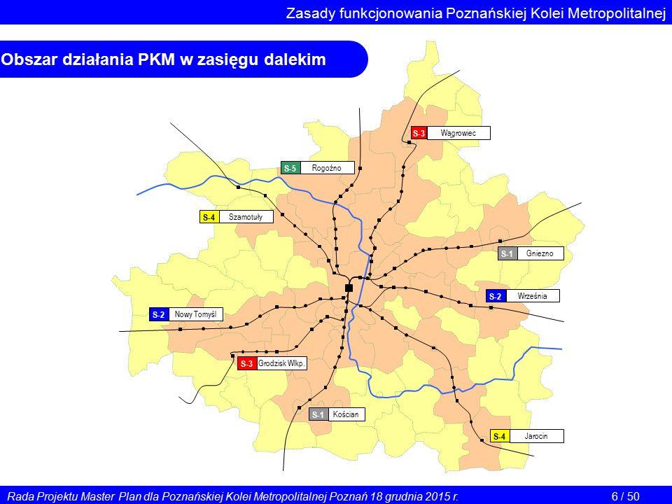 Zasady funkcjonowania Poznańskiej Kolei Metropolitalnej S-3 Wągrowiec S-3 Grodzisk Wlkp.