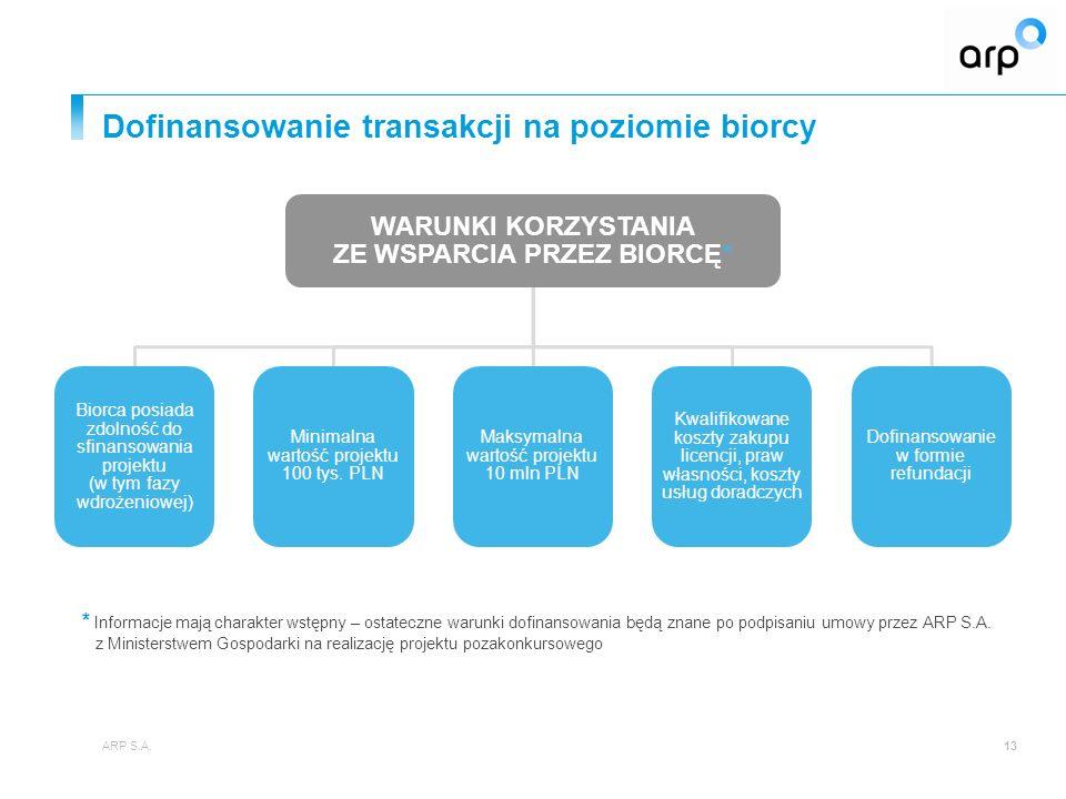 Dofinansowanie transakcji na poziomie biorcy 13 WARUNKI KORZYSTANIA ZE WSPARCIA PRZEZ BIORCĘ* Biorca posiada zdolność do sfinansowania projektu (w tym fazy wdrożeniowej) Minimalna wartość projektu 100 tys.