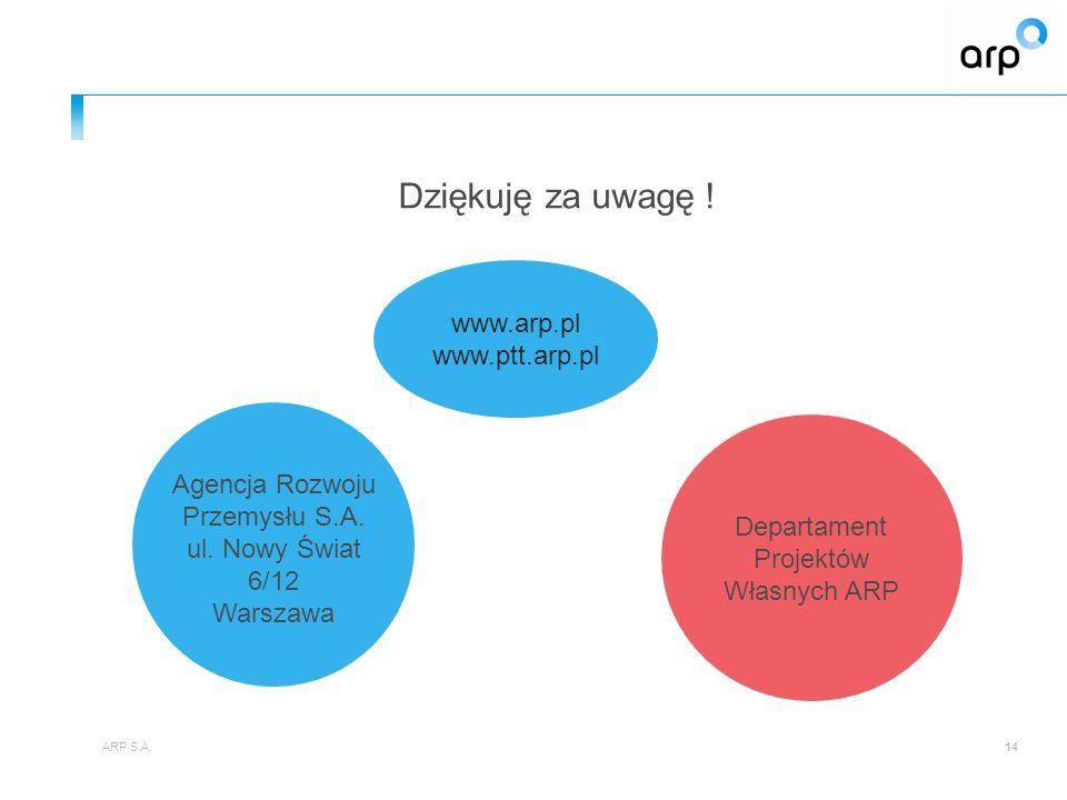 14 Dziękuję za uwagę ! Departament Projektów Własnych ARP www.arp.pl www.ptt.arp.pl Agencja Rozwoju Przemysłu S.A. ul. Nowy Świat 6/12 Warszawa