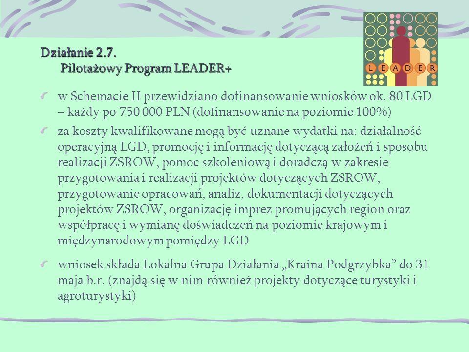 Działanie 2.7. Pilotażowy Program LEADER+ w Schemacie II przewidziano dofinansowanie wniosków ok.