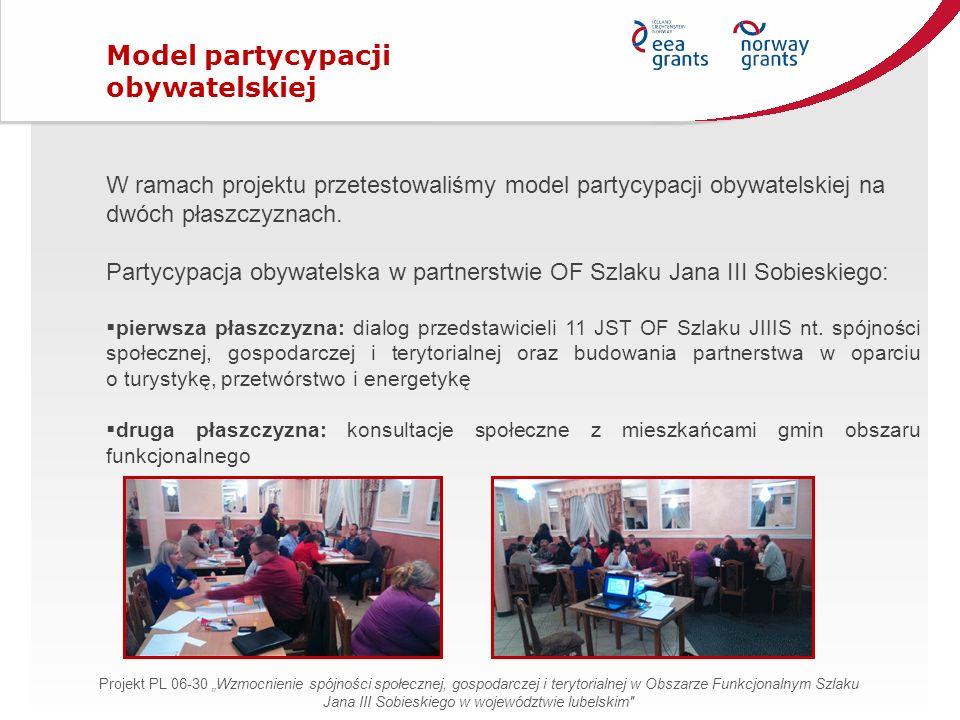 W ramach projektu przetestowaliśmy model partycypacji obywatelskiej na dwóch płaszczyznach. Partycypacja obywatelska w partnerstwie OF Szlaku Jana III