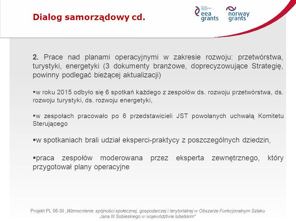 2. Prace nad planami operacyjnymi w zakresie rozwoju: przetwórstwa, turystyki, energetyki (3 dokumenty branżowe, doprecyzowujące Strategię, powinny po
