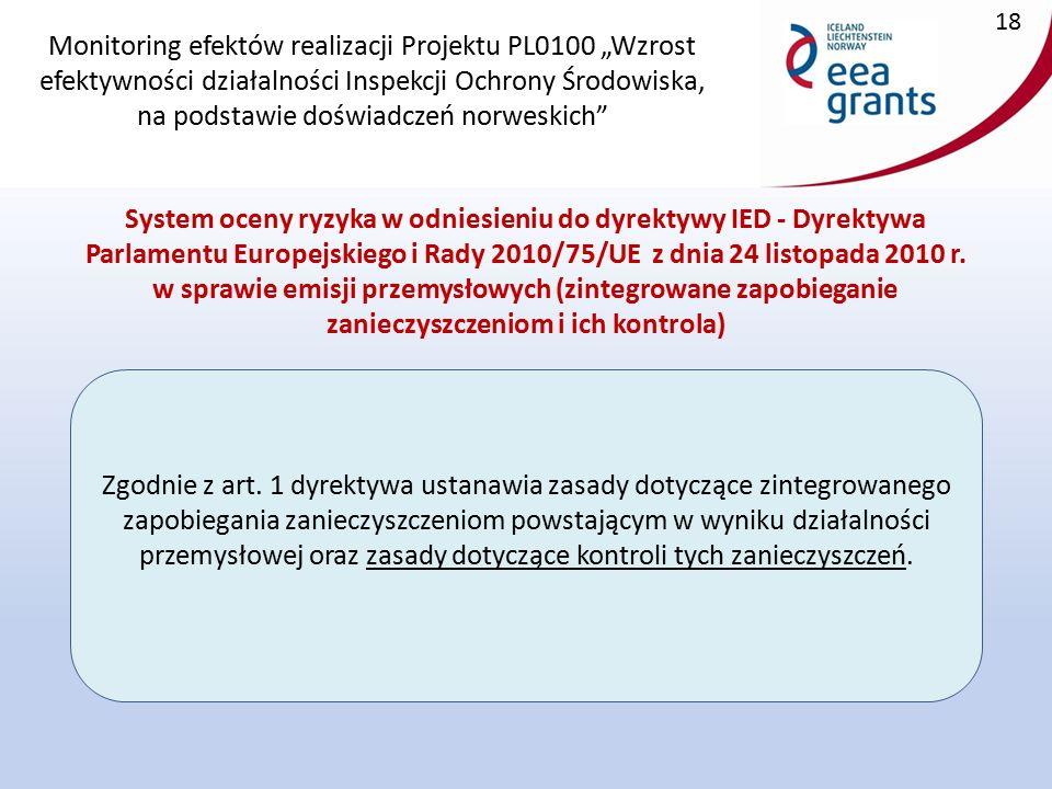 """Monitoring efektów realizacji Projektu PL0100 """"Wzrost efektywności działalności Inspekcji Ochrony Środowiska, na podstawie doświadczeń norweskich System oceny ryzyka w odniesieniu do dyrektywy IED - Dyrektywa Parlamentu Europejskiego i Rady 2010/75/UE z dnia 24 listopada 2010 r."""