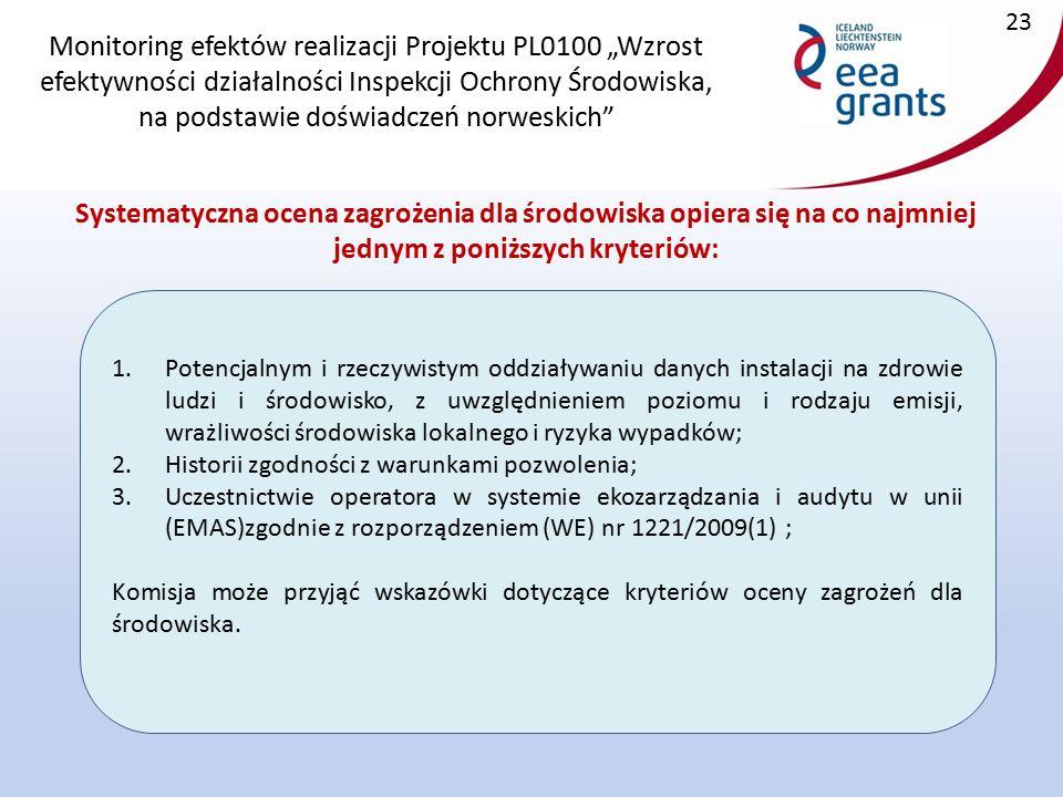 """Monitoring efektów realizacji Projektu PL0100 """"Wzrost efektywności działalności Inspekcji Ochrony Środowiska, na podstawie doświadczeń norweskich Systematyczna ocena zagrożenia dla środowiska opiera się na co najmniej jednym z poniższych kryteriów: 23 1.Potencjalnym i rzeczywistym oddziaływaniu danych instalacji na zdrowie ludzi i środowisko, z uwzględnieniem poziomu i rodzaju emisji, wrażliwości środowiska lokalnego i ryzyka wypadków; 2.Historii zgodności z warunkami pozwolenia; 3.Uczestnictwie operatora w systemie ekozarządzania i audytu w unii (EMAS)zgodnie z rozporządzeniem (WE) nr 1221/2009(1) ; Komisja może przyjąć wskazówki dotyczące kryteriów oceny zagrożeń dla środowiska."""