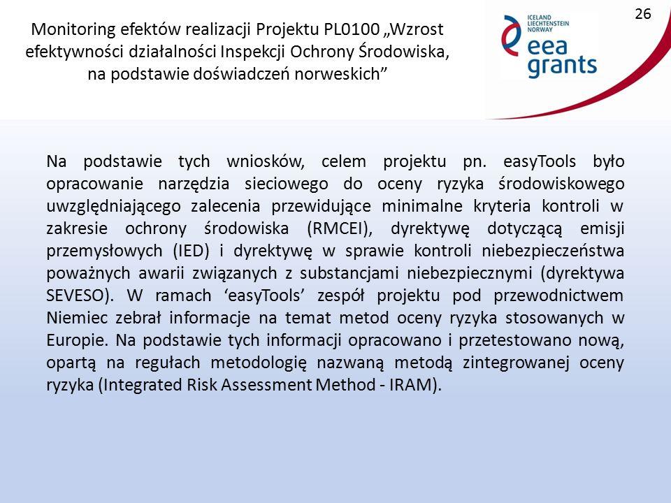 """Monitoring efektów realizacji Projektu PL0100 """"Wzrost efektywności działalności Inspekcji Ochrony Środowiska, na podstawie doświadczeń norweskich Na podstawie tych wniosków, celem projektu pn."""