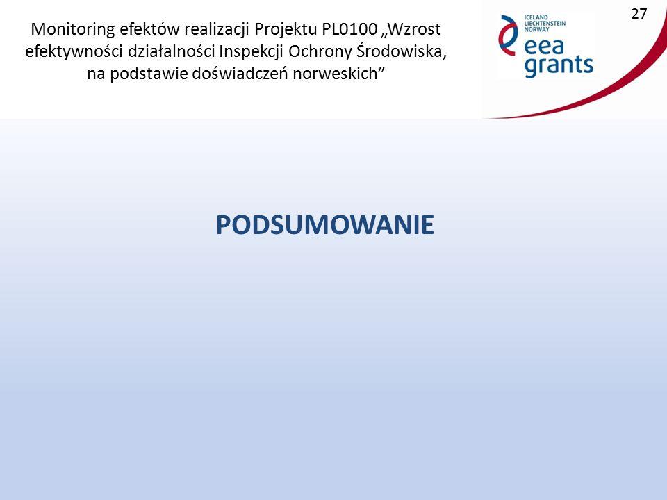 """Monitoring efektów realizacji Projektu PL0100 """"Wzrost efektywności działalności Inspekcji Ochrony Środowiska, na podstawie doświadczeń norweskich PODSUMOWANIE 27"""