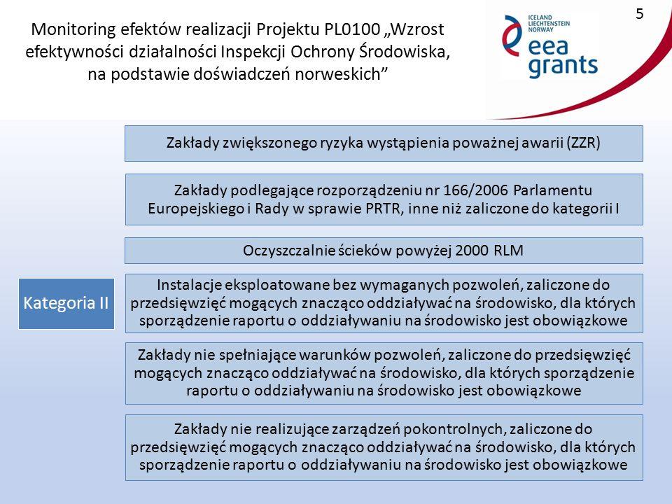 """Monitoring efektów realizacji Projektu PL0100 """"Wzrost efektywności działalności Inspekcji Ochrony Środowiska, na podstawie doświadczeń norweskich 5 Kategoria II Zakłady zwiększonego ryzyka wystąpienia poważnej awarii (ZZR) Zakłady podlegające rozporządzeniu nr 166/2006 Parlamentu Europejskiego i Rady w sprawie PRTR, inne niż zaliczone do kategorii I Oczyszczalnie ścieków powyżej 2000 RLM Instalacje eksploatowane bez wymaganych pozwoleń, zaliczone do przedsięwzięć mogących znacząco oddziaływać na środowisko, dla których sporządzenie raportu o oddziaływaniu na środowisko jest obowiązkowe Zakłady nie spełniające warunków pozwoleń, zaliczone do przedsięwzięć mogących znacząco oddziaływać na środowisko, dla których sporządzenie raportu o oddziaływaniu na środowisko jest obowiązkowe Zakłady nie realizujące zarządzeń pokontrolnych, zaliczone do przedsięwzięć mogących znacząco oddziaływać na środowisko, dla których sporządzenie raportu o oddziaływaniu na środowisko jest obowiązkowe"""