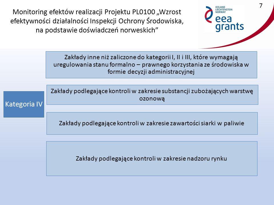 """Monitoring efektów realizacji Projektu PL0100 """"Wzrost efektywności działalności Inspekcji Ochrony Środowiska, na podstawie doświadczeń norweskich 28 Co należy określić ."""