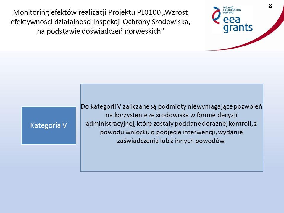 """Monitoring efektów realizacji Projektu PL0100 """"Wzrost efektywności działalności Inspekcji Ochrony Środowiska, na podstawie doświadczeń norweskich 8 Kategoria V Do kategorii V zaliczane są podmioty niewymagające pozwoleń na korzystanie ze środowiska w formie decyzji administracyjnej, które zostały poddane doraźnej kontroli, z powodu wniosku o podjęcie interwencji, wydanie zaświadczenia lub z innych powodów."""