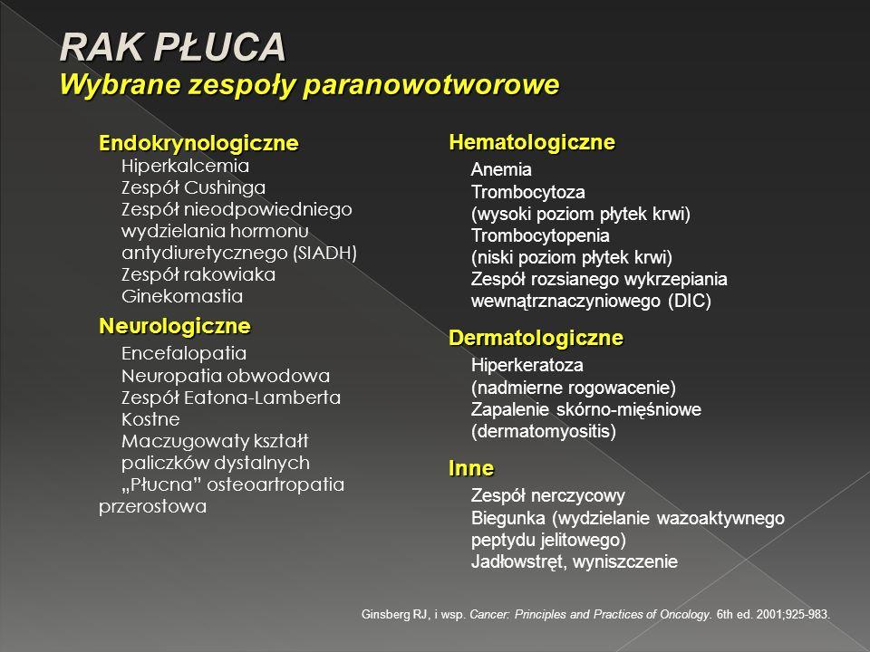 Endokrynologiczne Endokrynologiczne Hiperkalcemia Zespół Cushinga Zespół nieodpowiedniego wydzielania hormonu antydiuretycznego (SIADH) Zespół rakowia