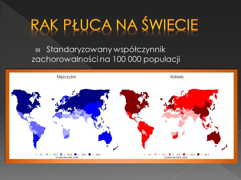 MężczyźniKobiety  Standaryzowany współczynnik zachorowalności na 100 000 populacji