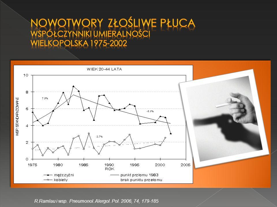 R.Ramlau i wsp. Pneumonol. Alergol. Pol. 2006, 74, 179-185