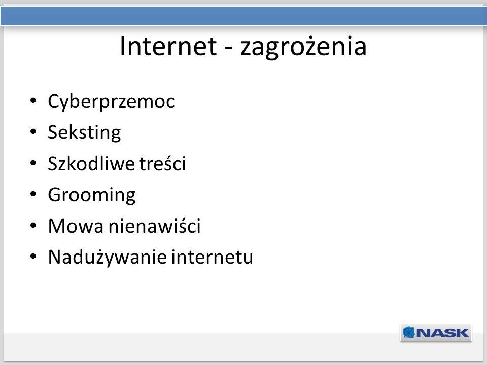 Tytuł prezentacji Podtytuł Internet - zagrożenia Cyberprzemoc Seksting Szkodliwe treści Grooming Mowa nienawiści Nadużywanie internetu