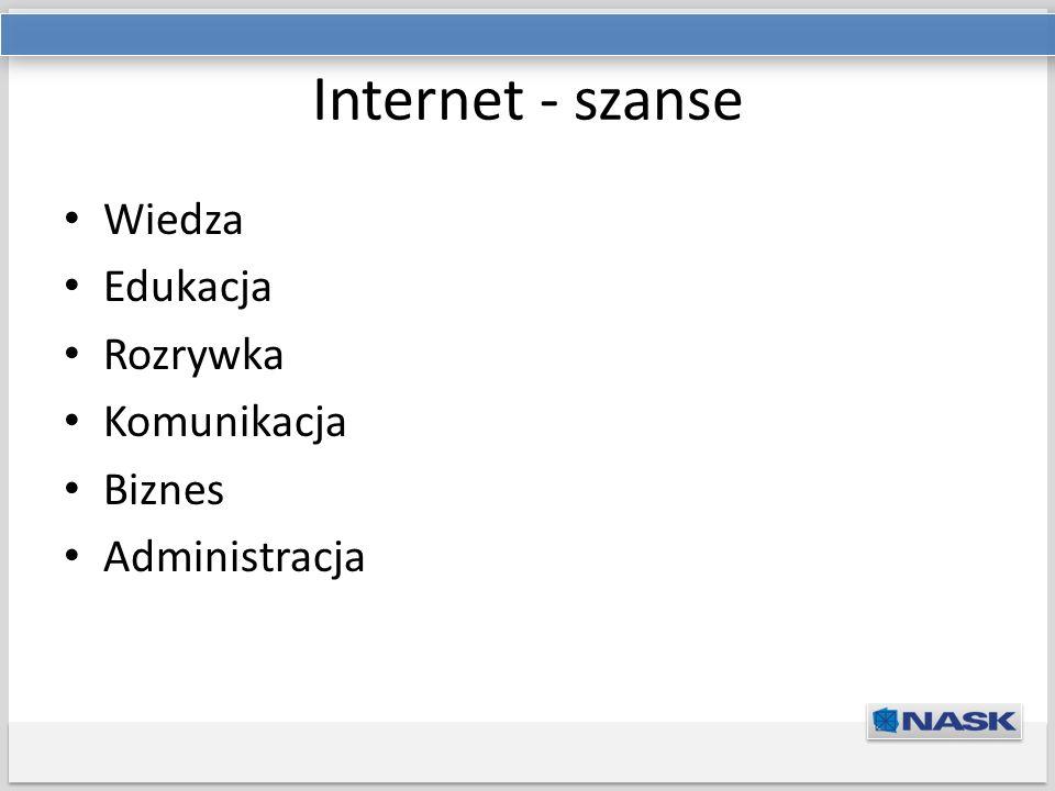 Tytuł prezentacji Podtytuł Internet - szanse Wiedza Edukacja Rozrywka Komunikacja Biznes Administracja